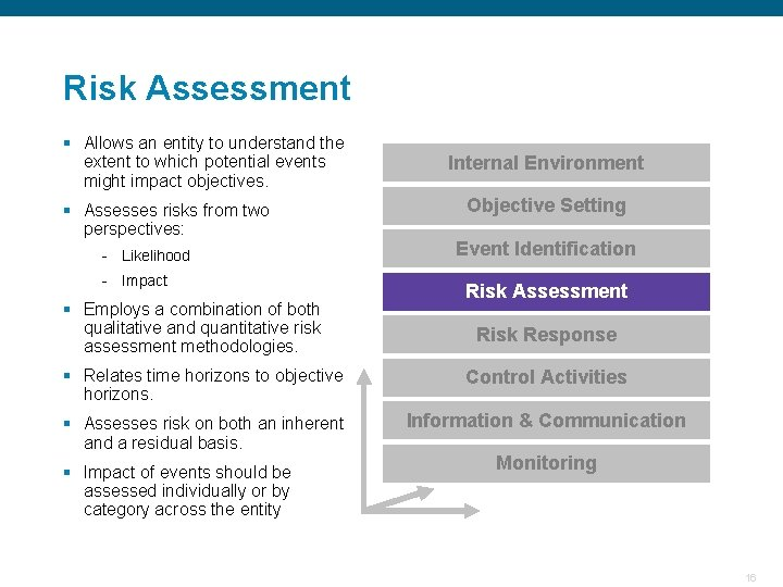 Risk Assessment § Allows an entity to understand the extent to which potential events