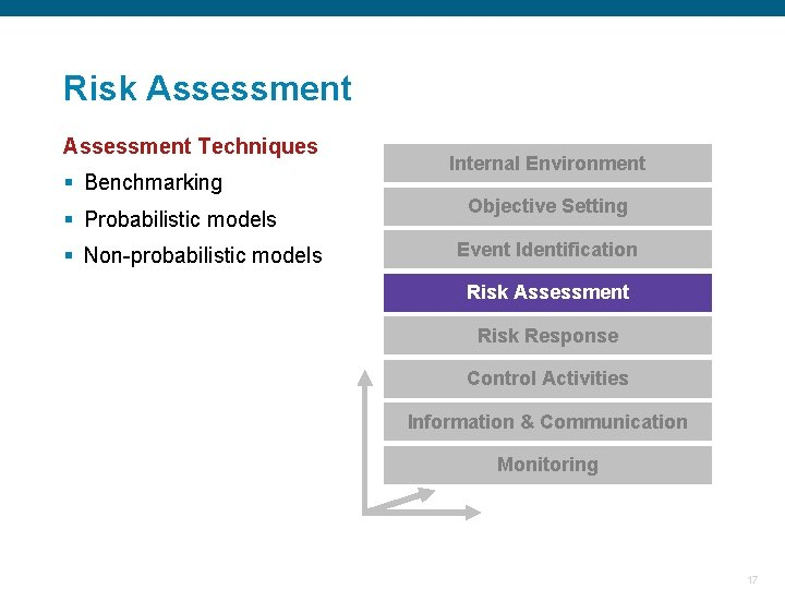 Risk Assessment Techniques § Benchmarking Internal Environment Objective Setting § Probabilistic models § Non-probabilistic