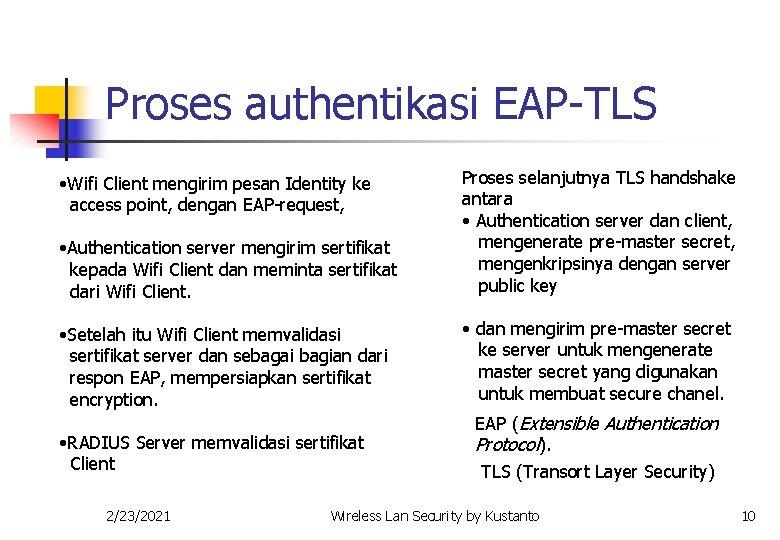 Proses authentikasi EAP-TLS • Authentication server mengirim sertifikat kepada Wifi Client dan meminta sertifikat