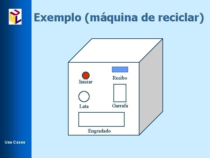 Exemplo (máquina de reciclar) Iniciar Lata Engradado Use Cases Recibo Garrafa