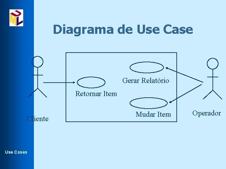 Diagrama de Use Case Gerar Relatório Retornar Item Cliente Use Cases Mudar Item Operador