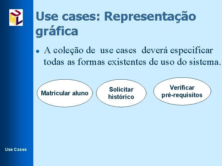 Use cases: Representação gráfica l A coleção de use cases deverá especificar todas as