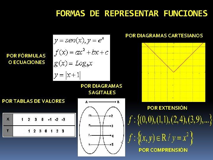 Funciones Profesor Javier Chaca Alfaro Teora De Funciones