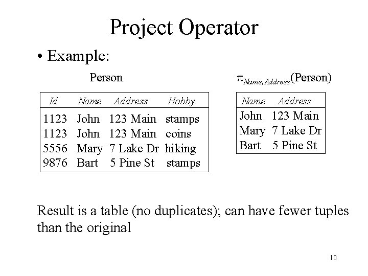 Project Operator • Example: Name, Address(Person) Person Id Name Address Hobby 1123 5556 9876