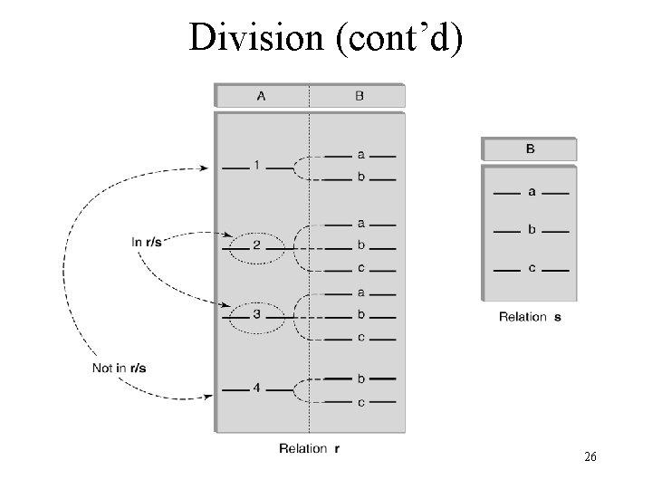 Division (cont'd) 26