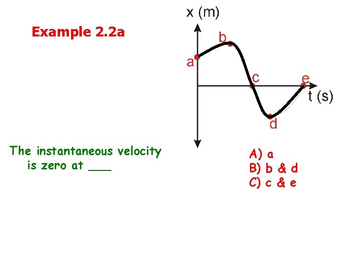 Example 2. 2 a The instantaneous velocity is zero at ___ A) a B)