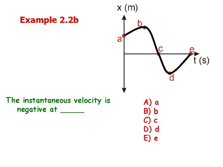 Example 2. 2 b The instantaneous velocity is negative at _____ A) B) C)