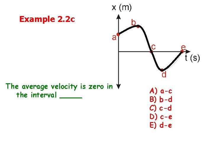 Example 2. 2 c The average velocity is zero in the interval _____ A)