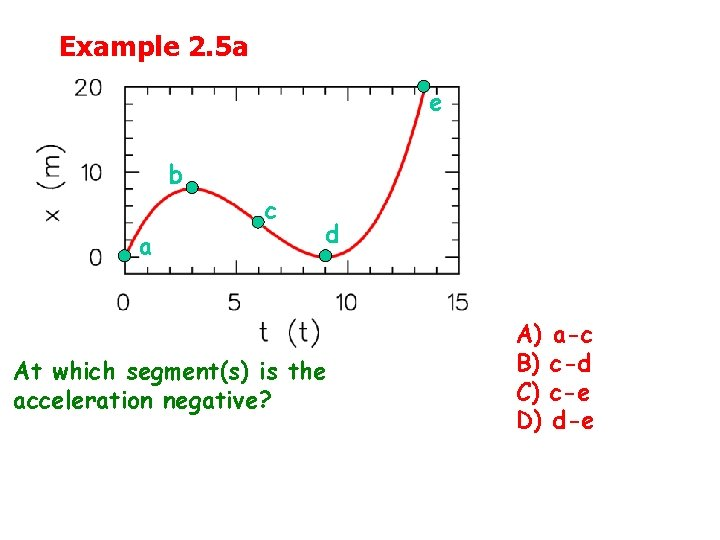 Example 2. 5 a e b c a d At which segment(s) is the