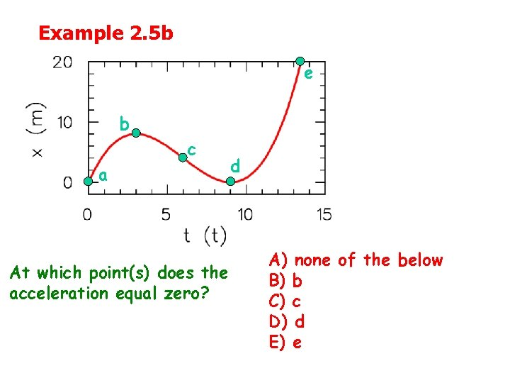 Example 2. 5 b e b c a At which point(s) does the acceleration
