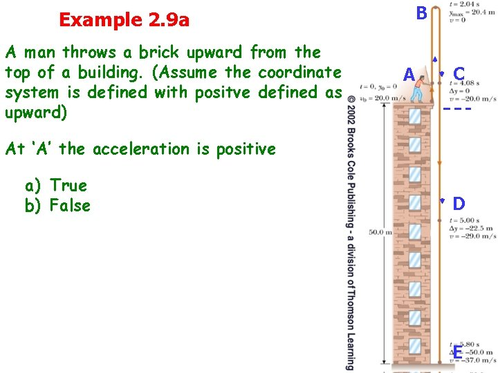 Example 2. 9 a A man throws a brick upward from the top of