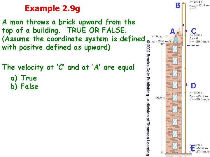 Example 2. 9 g A man throws a brick upward from the top of