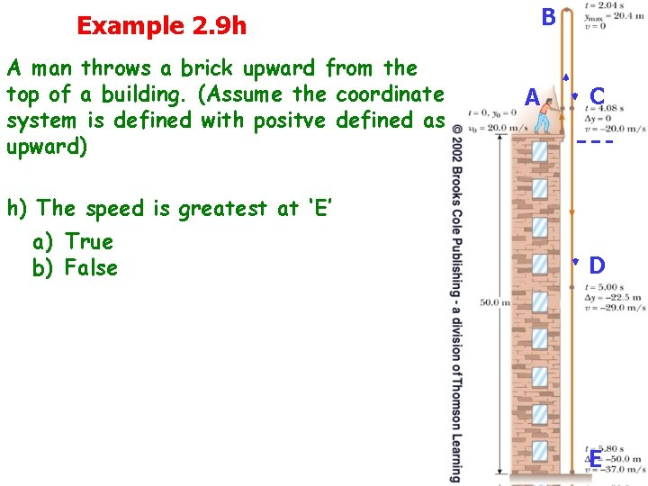 Example 2. 9 h A man throws a brick upward from the top of