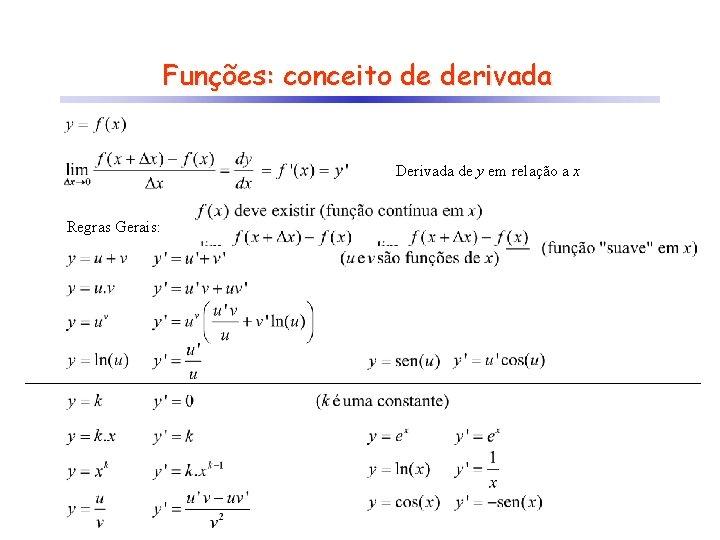 Funções: conceito de derivada Derivada de y em relação a x Regras Gerais: