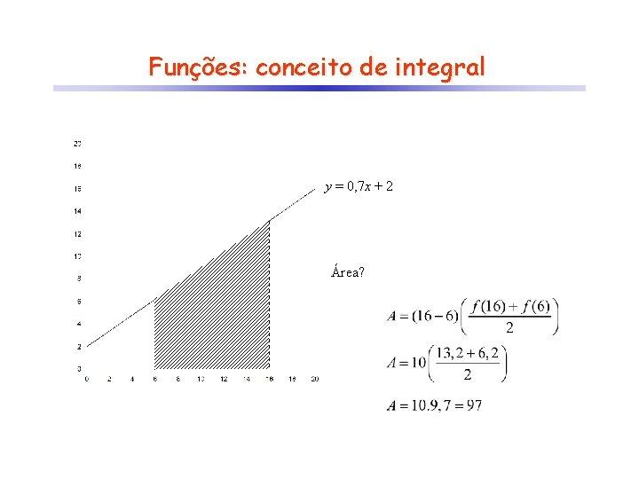 Funções: conceito de integral y = 0, 7 x + 2 Área?