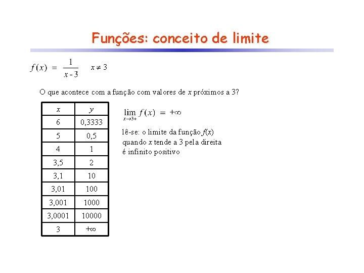 Funções: conceito de limite x 3 O que acontece com a função com valores