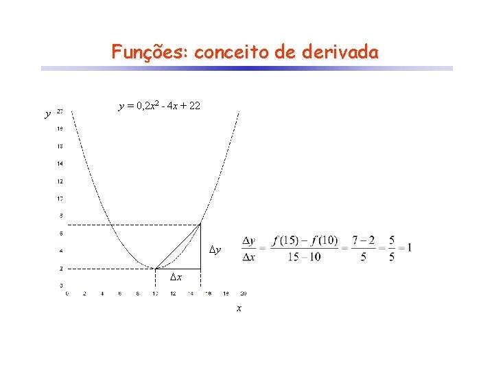 Funções: conceito de derivada y y = 0, 2 x 2 - 4 x
