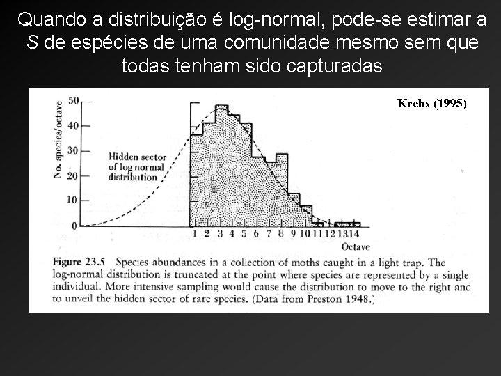 Quando a distribuição é log-normal, pode-se estimar a S de espécies de uma comunidade