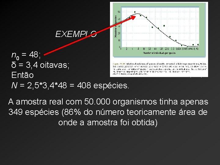 EXEMPLO n 0 = 48; δ = 3, 4 oitavas; Então N = 2,