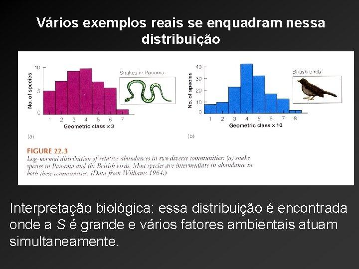 Vários exemplos reais se enquadram nessa distribuição Krebs (2001) Interpretação biológica: essa distribuição é
