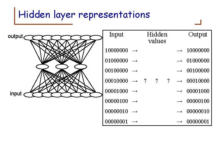 Hidden layer representations output Input Output 10000000 → → 10000000 01000000 → → 01000000