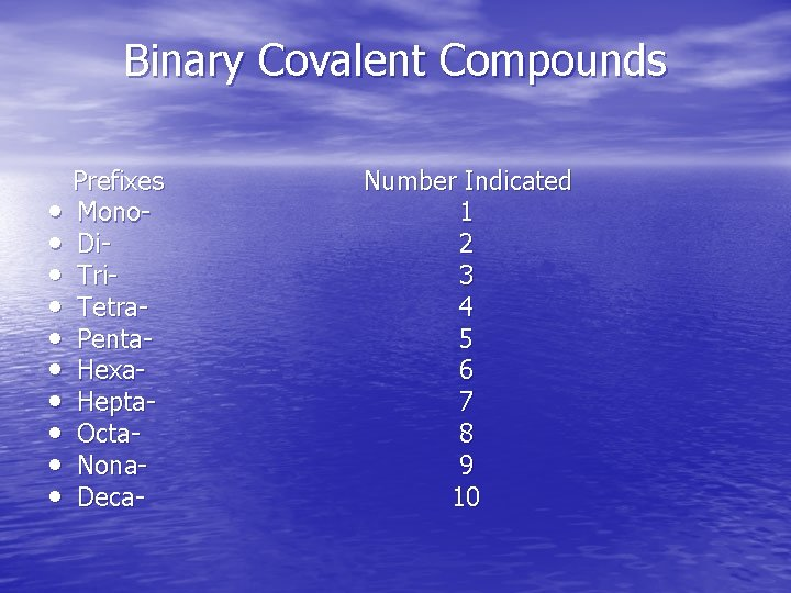 Binary Covalent Compounds • • • Prefixes Mono. Di. Tri. Tetra. Penta. Hexa. Hepta.