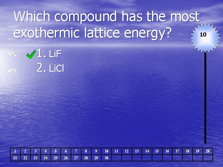 Which compound has the most 10 exothermic lattice energy? 1. Li. F 2. Li.