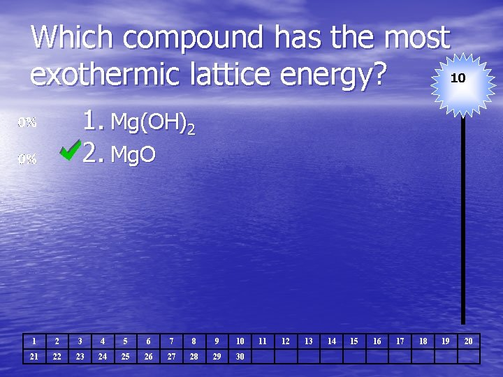 Which compound has the most 10 exothermic lattice energy? 1. Mg(OH)2 2. Mg. O