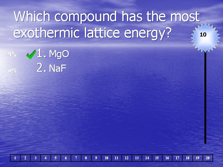 Which compound has the most 10 exothermic lattice energy? 1. Mg. O 2. Na.
