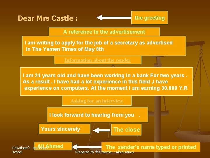 Dear Mrs Castle : the greeting A reference to the advertisement I am writing