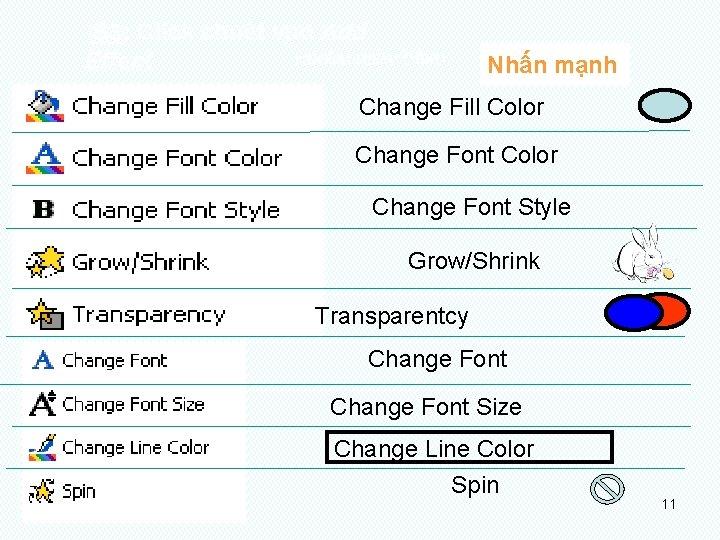 B 3: Click chuét vµo Add NHOÙM HIEÄU ÖÙNG: Effect Nhấn mạnh Change Fill