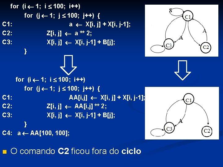 for (i 1; i 100; i++) for (j 1; j 100; j++) { C