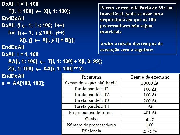 Do. All i = 1, 100 Porém se essa eficiência de 3% for T[i,
