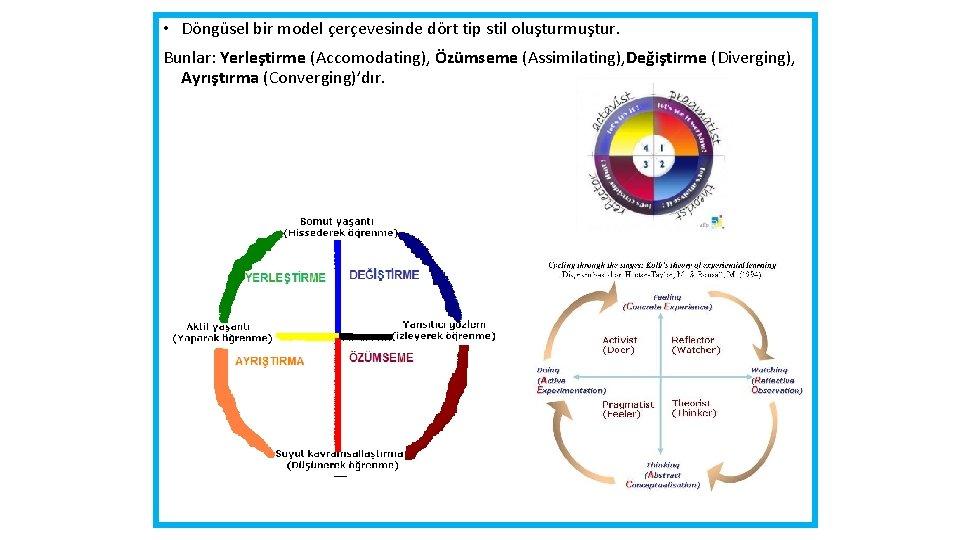 • Döngüsel bir model çerçevesinde dört tip stil oluşturmuştur. Bunlar: Yerleştirme (Accomodating), Özümseme