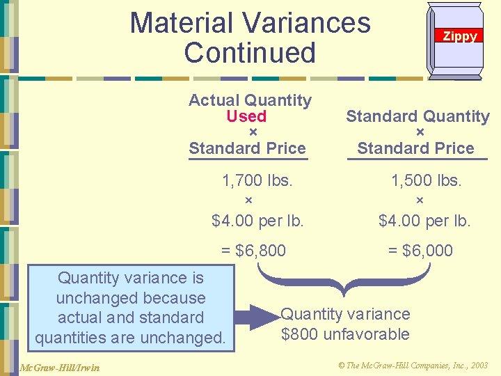Material Variances Continued Actual Quantity Used × Standard Price Standard Quantity × Standard Price