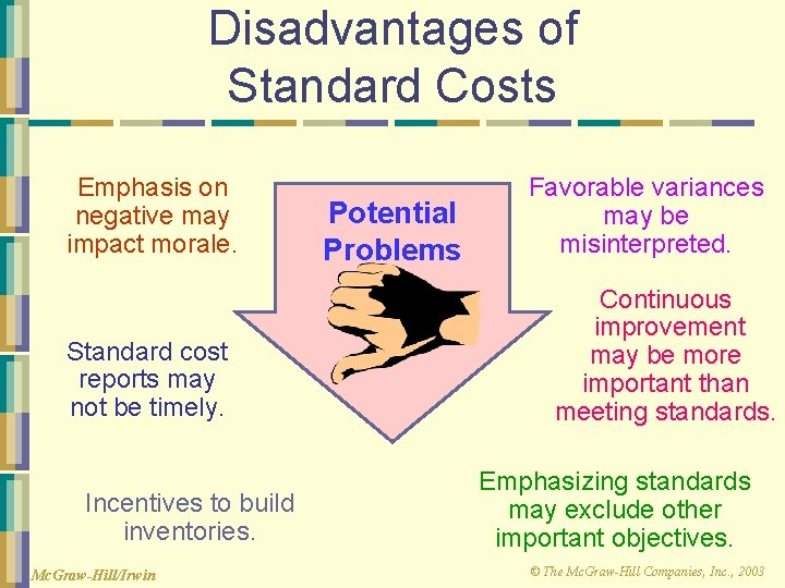 Disadvantages of Standard Costs Emphasis on negative may impact morale. Standard cost reports may