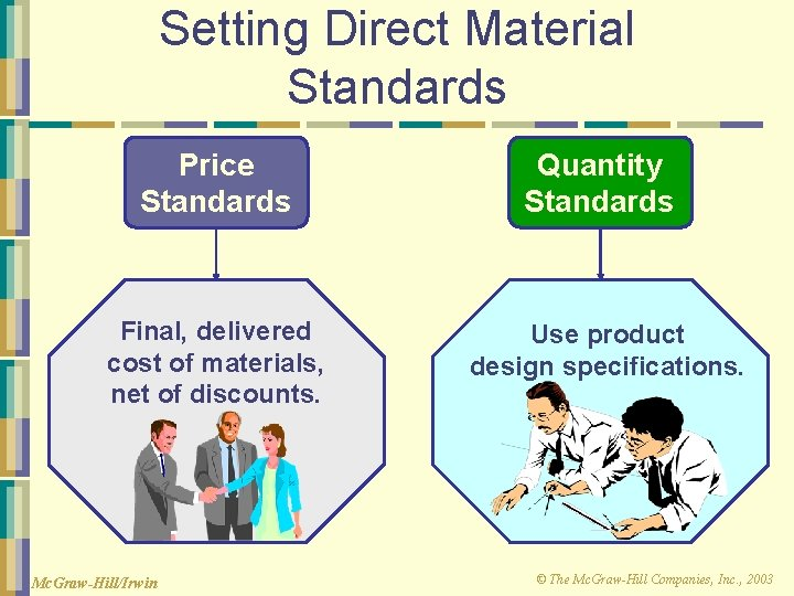 Setting Direct Material Standards Price Standards Final, delivered cost of materials, net of discounts.