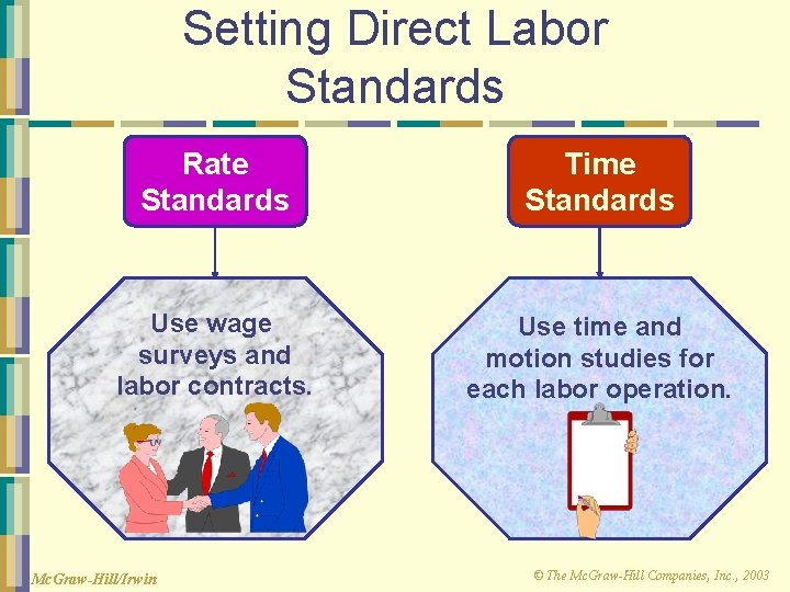 Setting Direct Labor Standards Rate Standards Time Standards Use wage surveys and labor contracts.