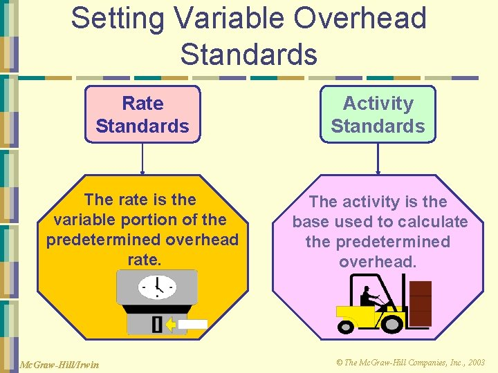 Setting Variable Overhead Standards Rate Standards Activity Standards The rate is the variable portion