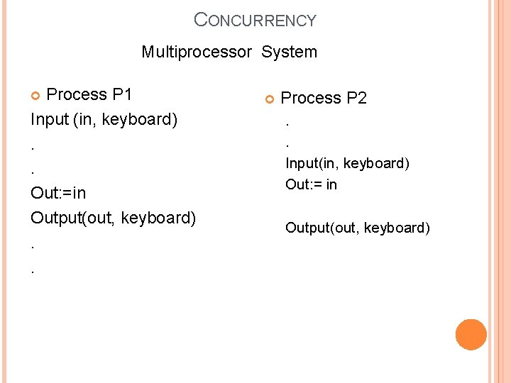 CONCURRENCY Multiprocessor System Process P 1 Input (in, keyboard). . Out: =in Output(out, keyboard).
