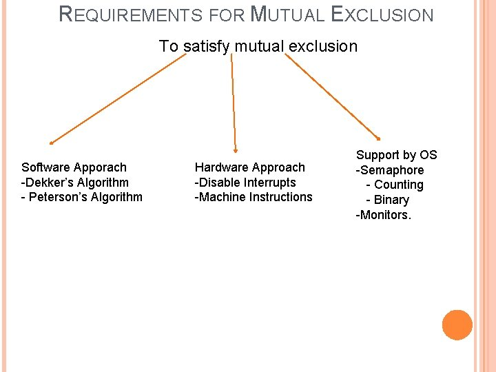 REQUIREMENTS FOR MUTUAL EXCLUSION To satisfy mutual exclusion Software Apporach -Dekker's Algorithm - Peterson's