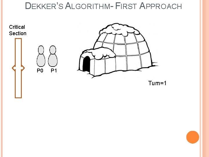 DEKKER'S ALGORITHM- FIRST APPROACH Critical Section P 0 P 1 Turn=1