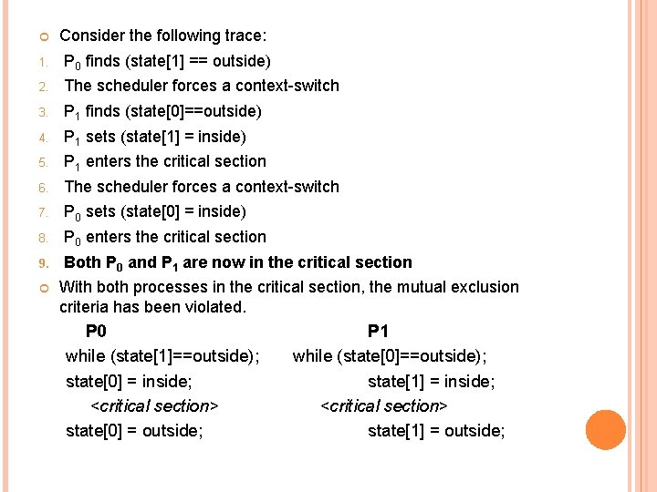 Consider the following trace: 1. P 0 finds (state[1] == outside) 2. The