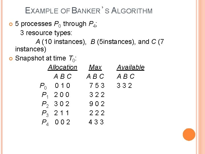 EXAMPLE OF BANKER'S ALGORITHM 5 processes P 0 through P 4; 3 resource types: