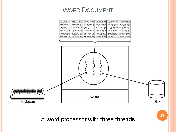 WORD DOCUMENT A word processor with three threads 28