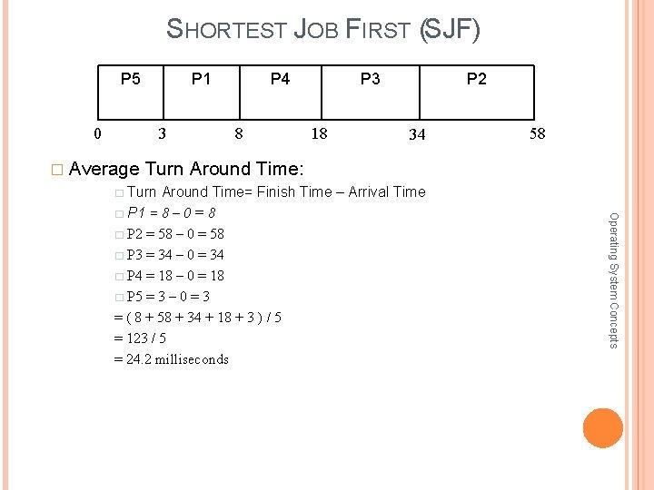SHORTEST JOB FIRST (SJF) P 5 0 P 1 3 P 4 8 P