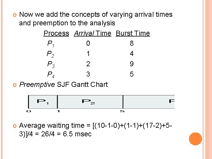 Now we add the concepts of varying arrival times and preemption to the analysis