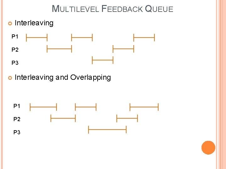 MULTILEVEL FEEDBACK QUEUE Interleaving P 1 P 2 P 3 Interleaving and Overlapping P