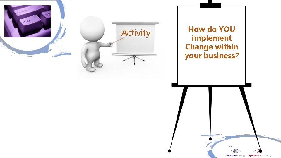 Activity How do YOU implement Change within your business?