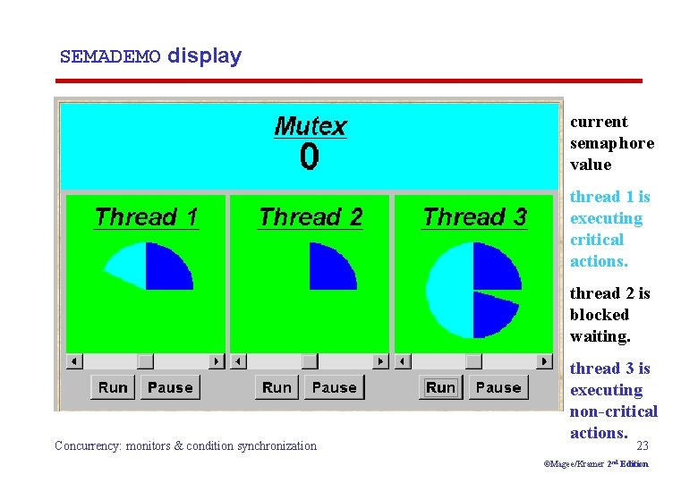 SEMADEMO display current semaphore value thread 1 is executing critical actions. thread 2 is